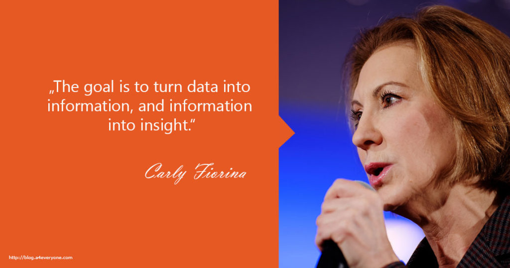 Data Quotes Simple 488 Great Data Analytics Quotes A48E Blog